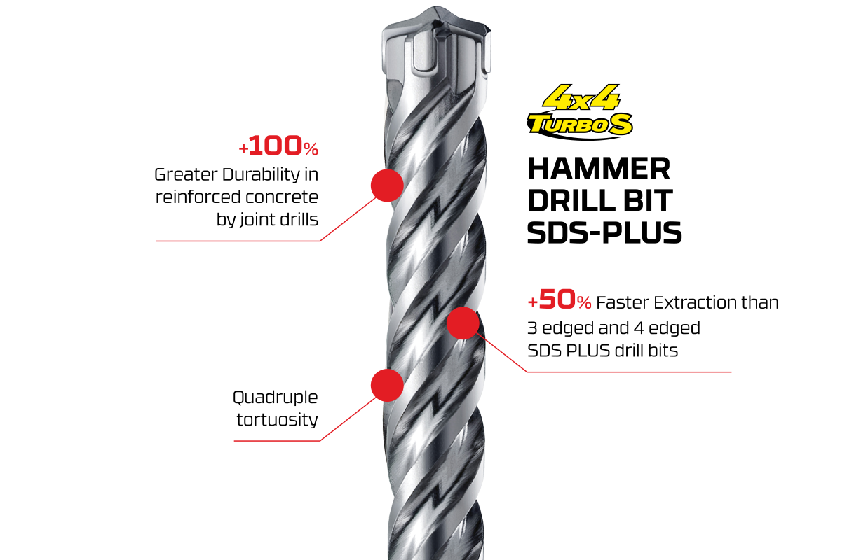 Drills_Concrete
