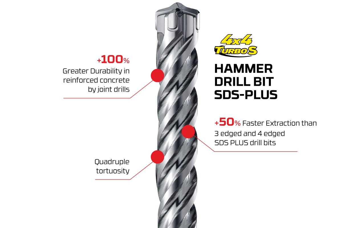 Drills_Concrete